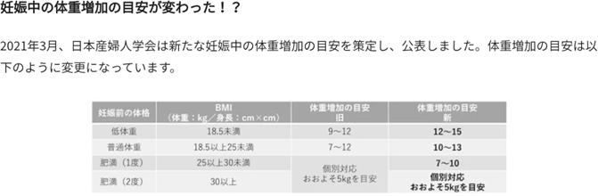 妊娠 7 ヶ月 体重 増加